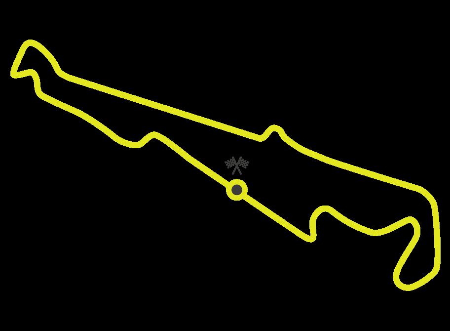 Le Castellet Circuit