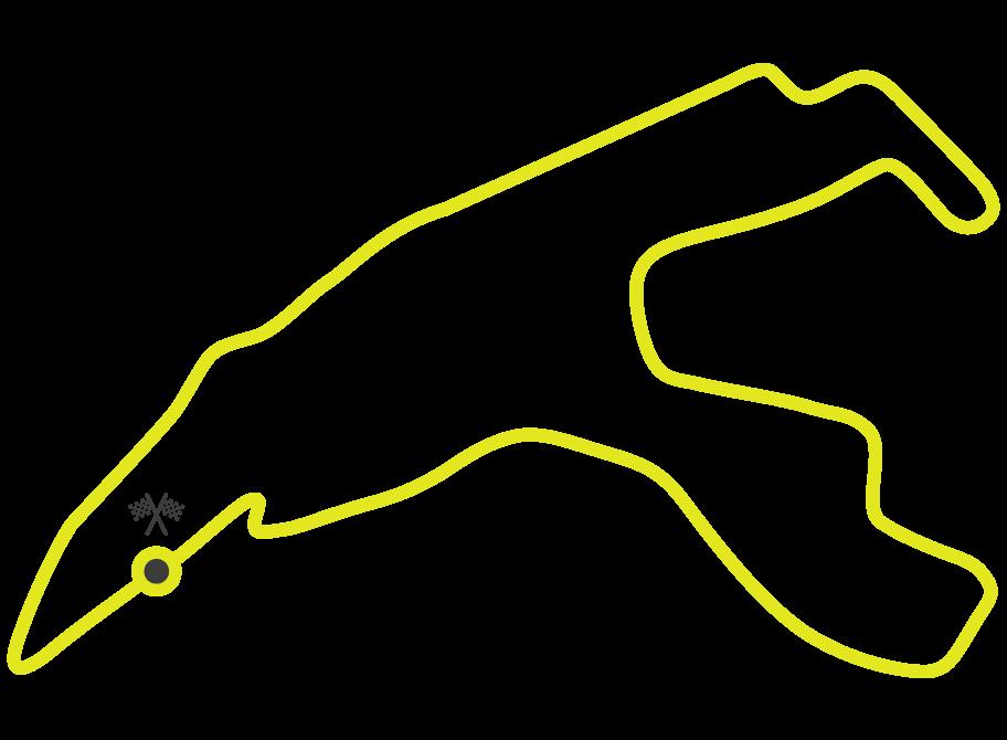 Spa Francorchamps Circuit