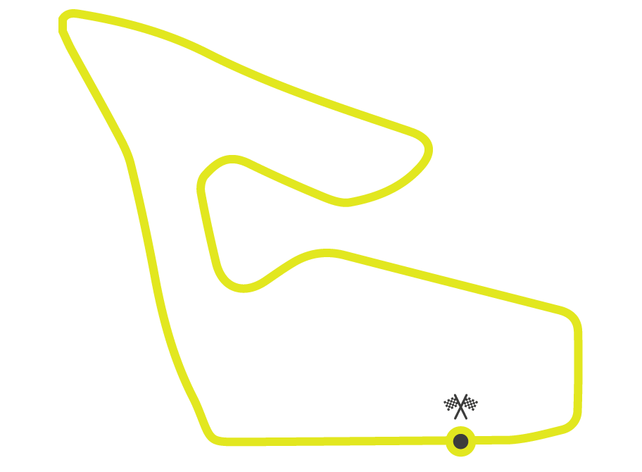 Red Bull Ring Circuit