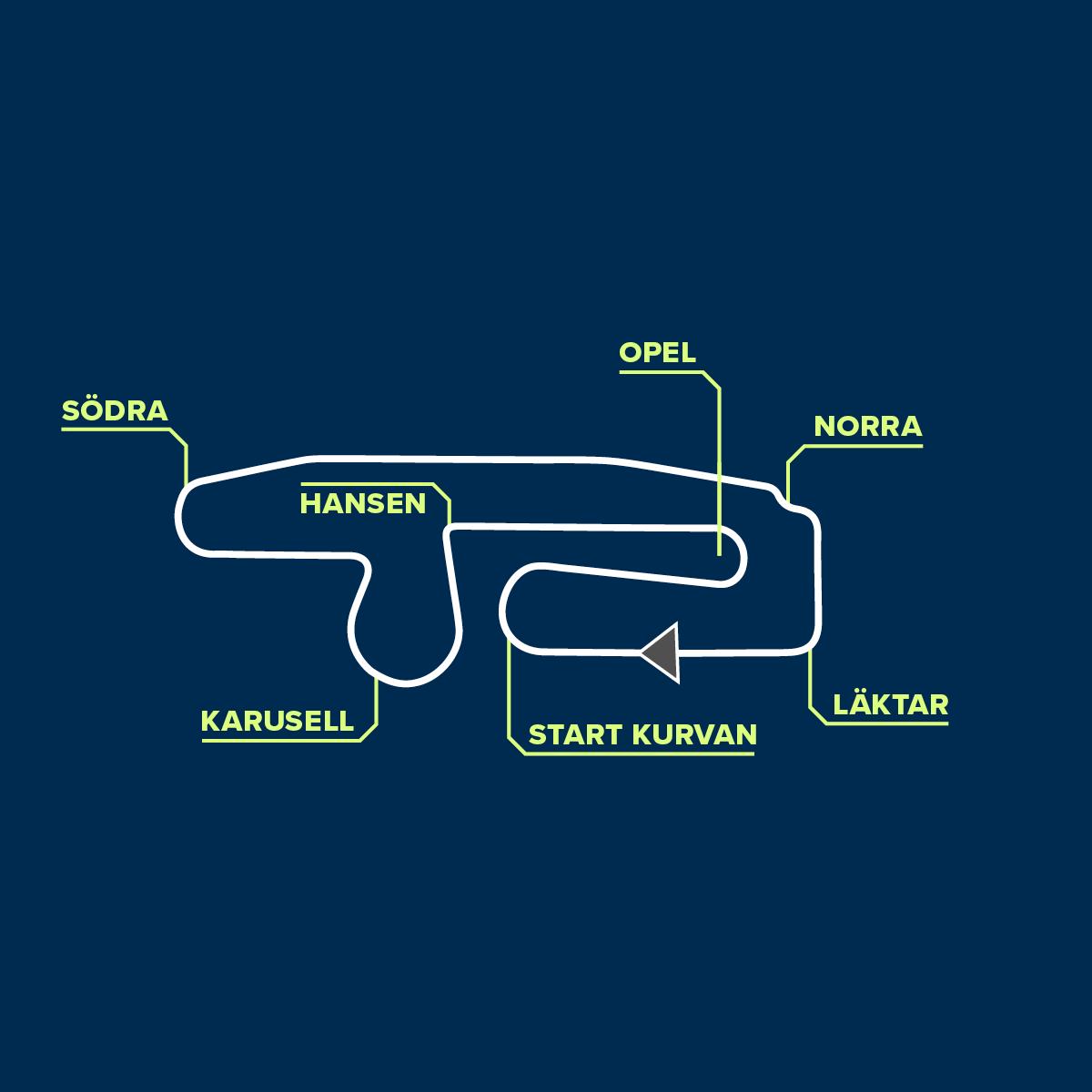 Anderstorp Circuit
