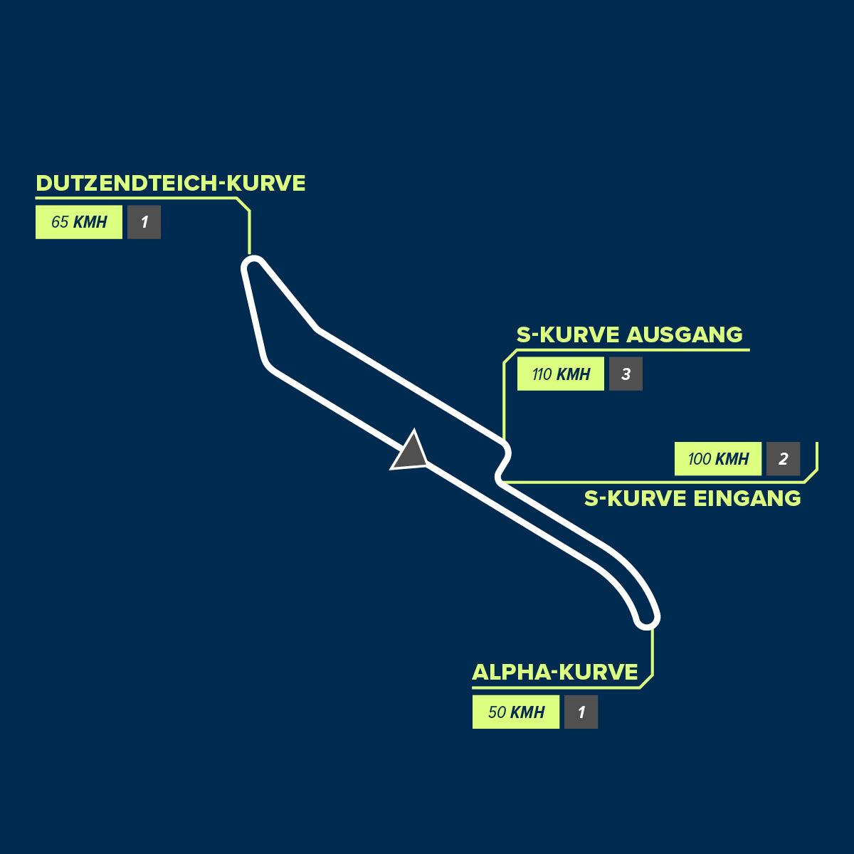 Norisring Circuit