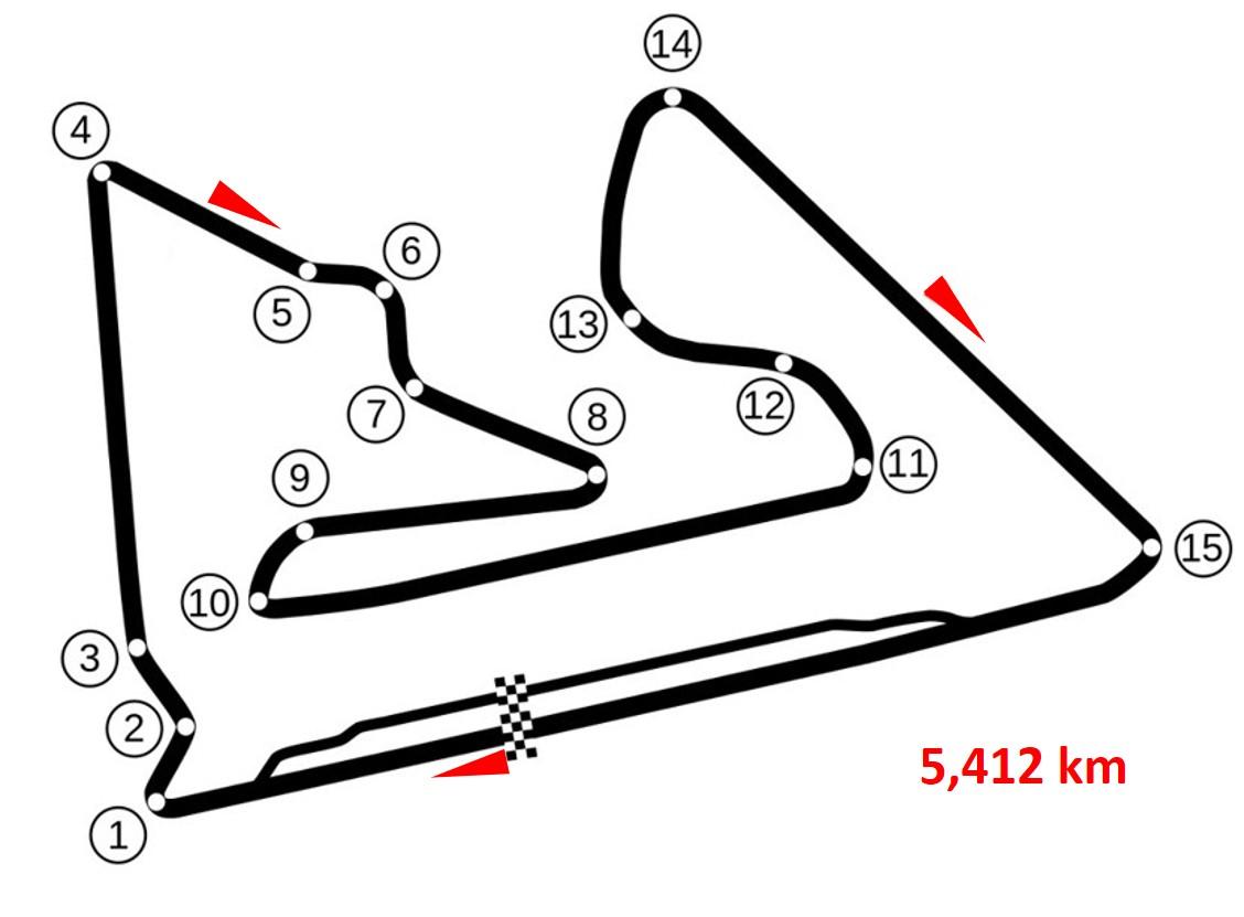 Sakhir Circuit