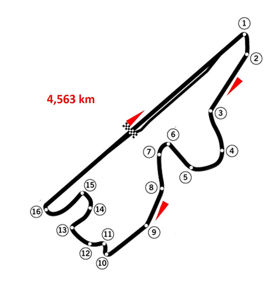 Fuji Circuit